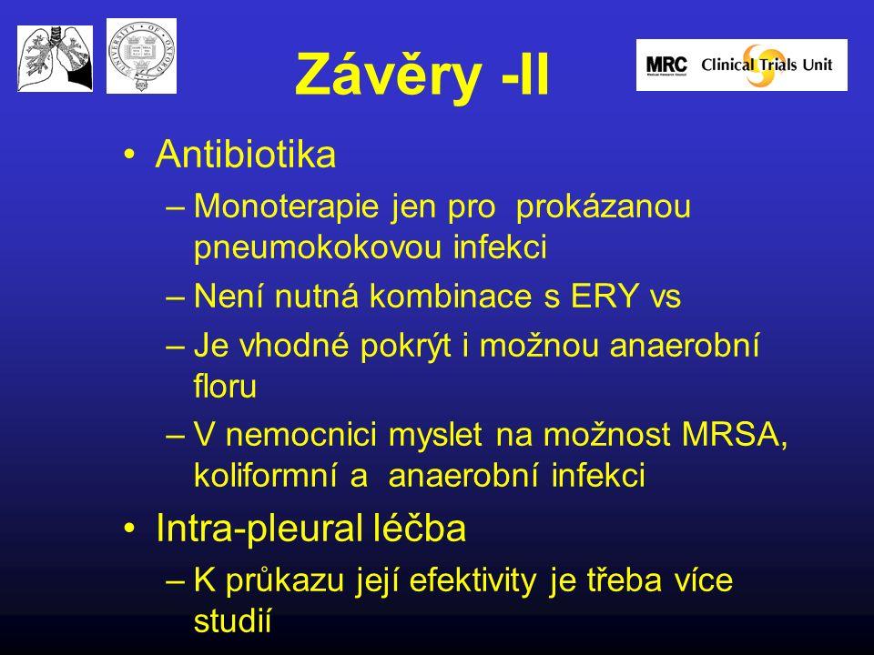 Závěry -II Antibiotika –Monoterapie jen pro prokázanou pneumokokovou infekci –Není nutná kombinace s ERY vs –Je vhodné pokrýt i možnou anaerobní floru
