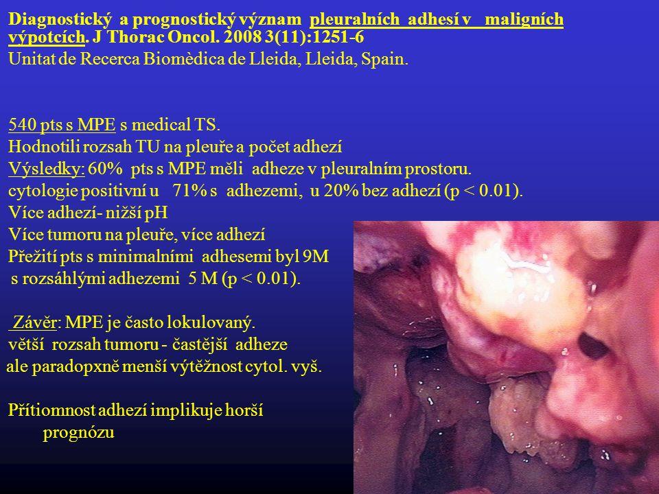 Diagnostický a prognostický význam pleuralních adhesí v maligních výpotcích. J Thorac Oncol. 2008 3(11):1251-6 Unitat de Recerca Biomèdica de Lleida,