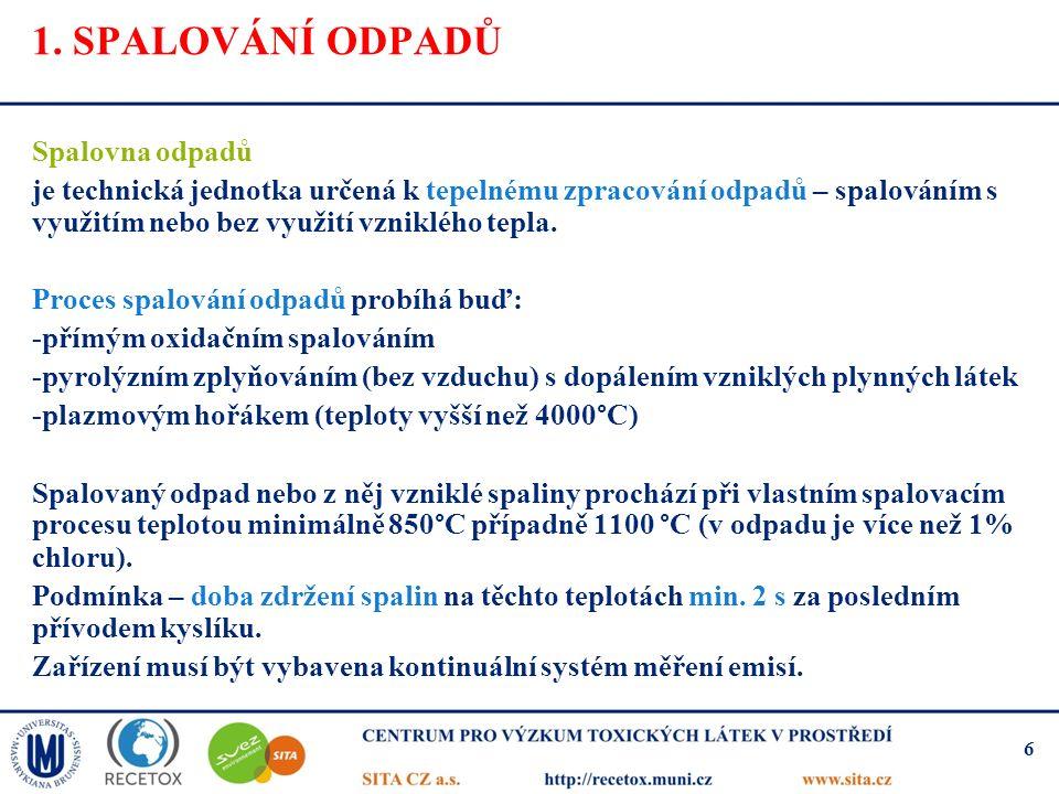 1. SPALOVÁNÍ ODPADŮ Spalovna nebezpečných odpadů SITA CZ v Ostravě 17
