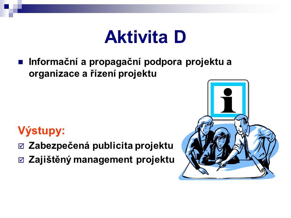 Aktivita D Informační a propagační podpora projektu a organizace a řízení projektu Výstupy: ZZabezpečená publicita projektu ZZajištěný management projektu