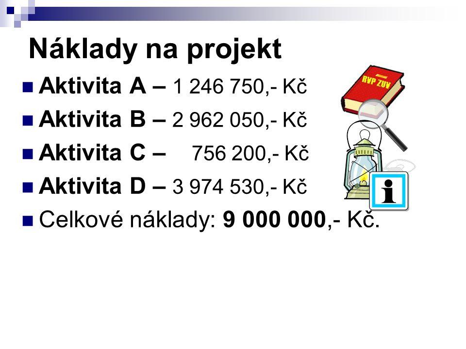 Náklady na projekt Aktivita A – 1 246 750,- Kč Aktivita B – 2 962 050,- Kč Aktivita C – 756 200,- Kč Aktivita D – 3 974 530,- Kč Celkové náklady: 9 00