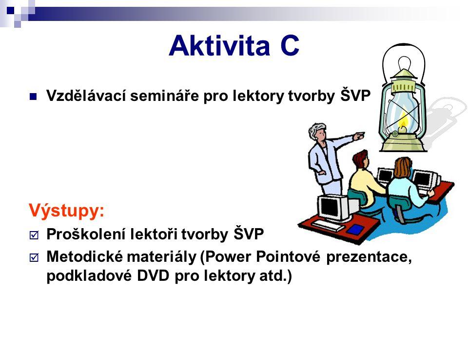 Aktivita C Vzdělávací semináře pro lektory tvorby ŠVP Výstupy: PProškolení lektoři tvorby ŠVP MMetodické materiály (Power Pointové prezentace, pod