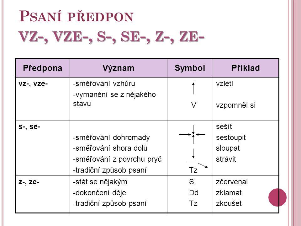 VZ -, VZE -, S -, SE -, Z -, ZE - P SANÍ PŘEDPON VZ -, VZE -, S -, SE -, Z -, ZE - PředponaVýznamSymbolPříklad vz-, vze--směřování vzhůru -vymanění se z nějakého stavu V vzlétl vzpomněl si s-, se- -směřování dohromady -směřování shora dolů -směřování z povrchu pryč -tradiční způsob psaní Tz sešít sestoupit sloupat strávit z-, ze--stát se nějakým -dokončení děje -tradiční způsob psaní S Dd Tz zčervenal zklamat zkoušet