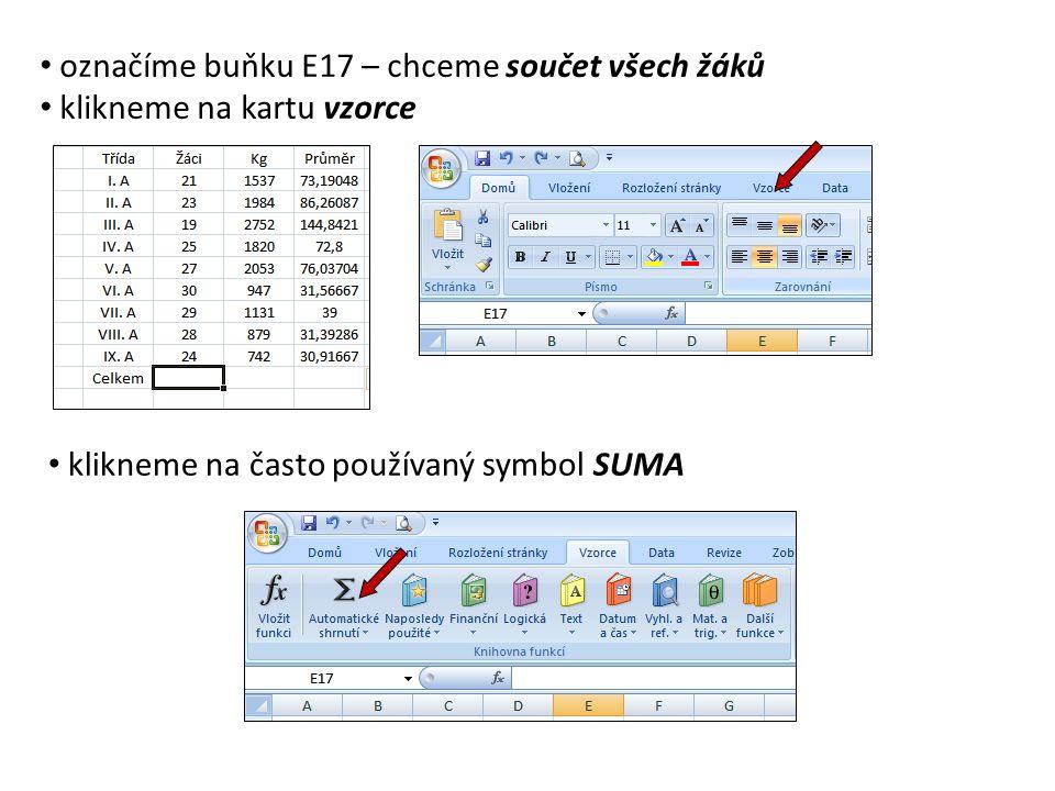 označíme buňku E17 – chceme součet všech žáků klikneme na kartu vzorce klikneme na často používaný symbol SUMA