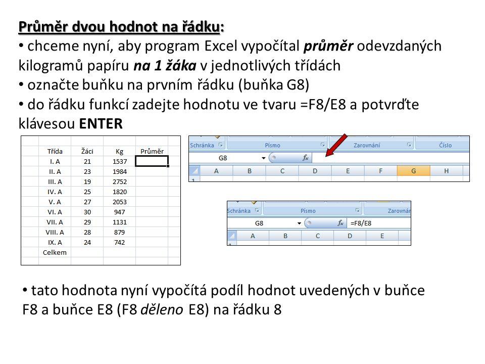 Průměr dvou hodnot na řádku: chceme nyní, aby program Excel vypočítal průměr odevzdaných kilogramů papíru na 1 žáka v jednotlivých třídách označte buňku na prvním řádku (buňka G8) do řádku funkcí zadejte hodnotu ve tvaru =F8/E8 a potvrďte klávesou ENTER tato hodnota nyní vypočítá podíl hodnot uvedených v buňce F8 a buňce E8 (F8 děleno E8) na řádku 8