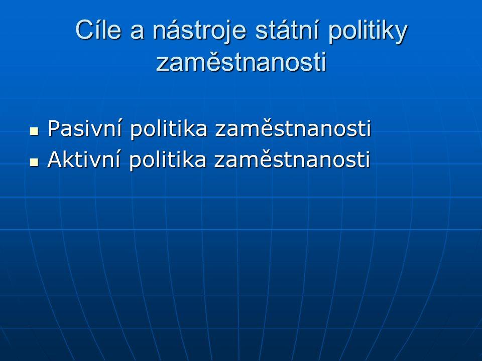 Cíle a nástroje státní politiky zaměstnanosti Pasivní politika zaměstnanosti Pasivní politika zaměstnanosti Aktivní politika zaměstnanosti Aktivní politika zaměstnanosti