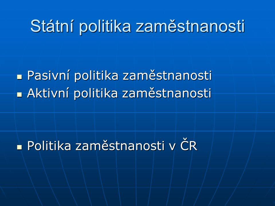 Státní politika zaměstnanosti Pasivní politika zaměstnanosti Pasivní politika zaměstnanosti Aktivní politika zaměstnanosti Aktivní politika zaměstnanosti Politika zaměstnanosti v ČR Politika zaměstnanosti v ČR