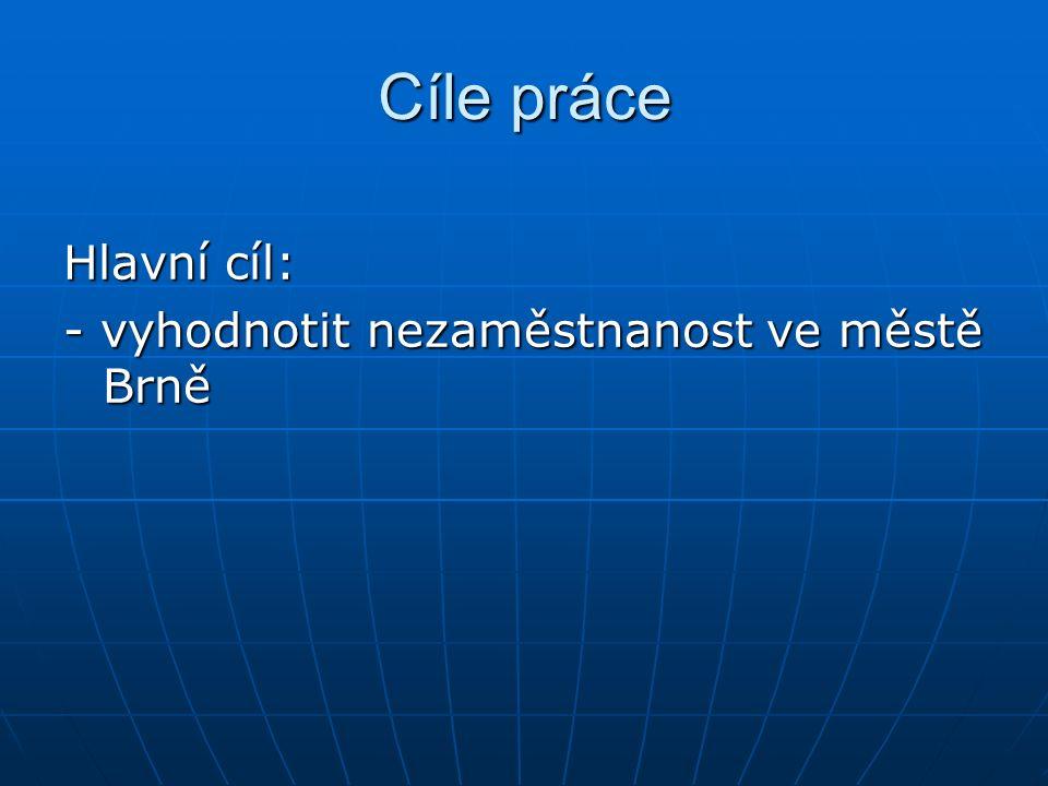 Cíle práce Hlavní cíl: - vyhodnotit nezaměstnanost ve městě Brně