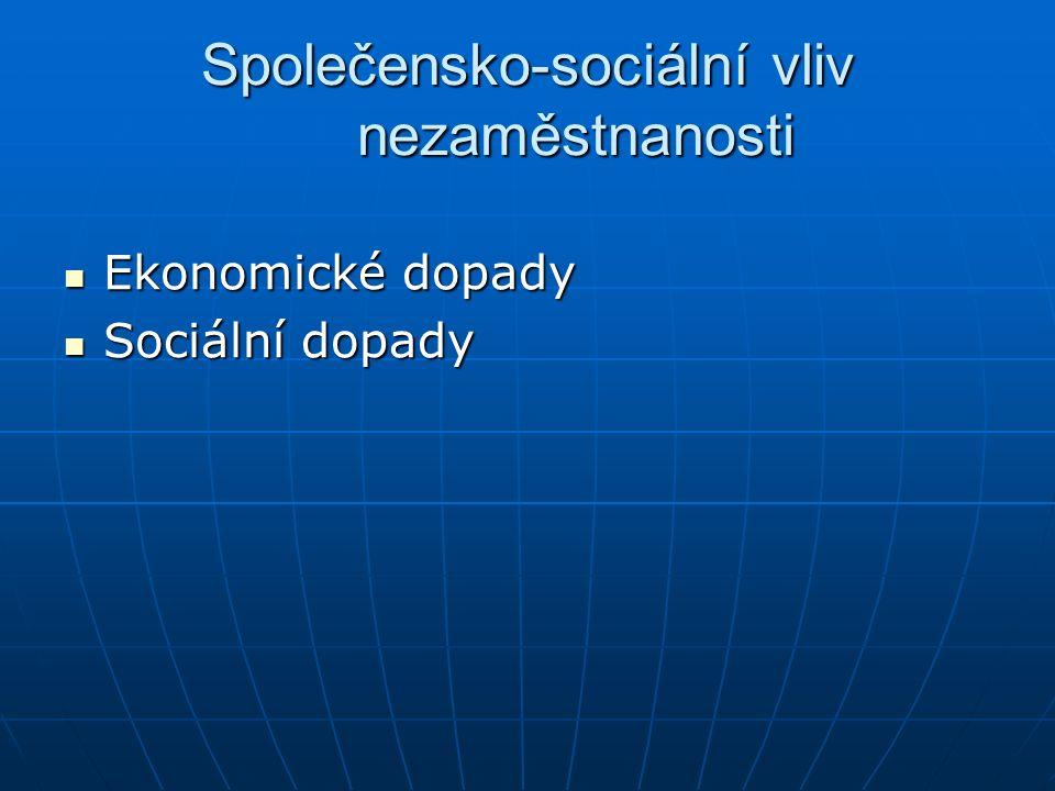 Společensko-sociální vliv nezaměstnanosti Ekonomické dopady Ekonomické dopady Sociální dopady Sociální dopady