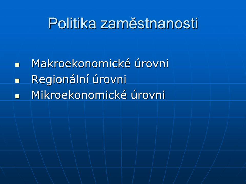 Politika zaměstnanosti Makroekonomické úrovni Makroekonomické úrovni Regionální úrovni Regionální úrovni Mikroekonomické úrovni Mikroekonomické úrovni