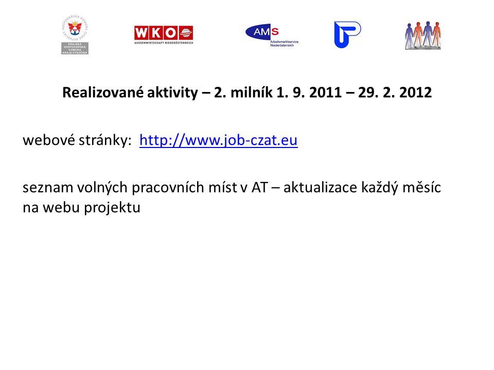 Realizované aktivity – 2. milník 1. 9. 2011 – 29. 2. 2012 webové stránky: http://www.job-czat.euhttp://www.job-czat.eu seznam volných pracovních míst