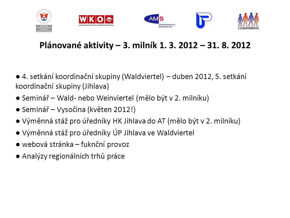 Plánované aktivity – 3. milník 1. 3. 2012 – 31. 8. 2012 ● 4. setkání koordinační skupiny (Waldviertel) – duben 2012, 5. setkání koordinační skupiny (J