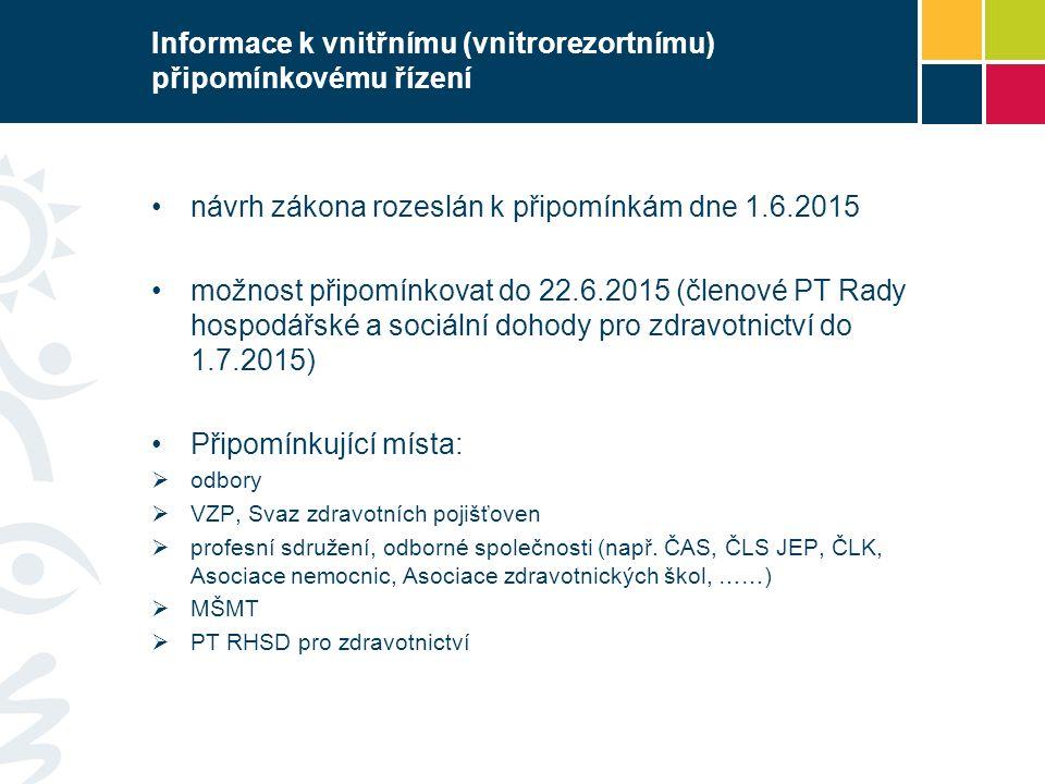 Informace k vnitřnímu (vnitrorezortnímu) připomínkovému řízení návrh zákona rozeslán k připomínkám dne 1.6.2015 možnost připomínkovat do 22.6.2015 (členové PT Rady hospodářské a sociální dohody pro zdravotnictví do 1.7.2015) Připomínkující místa:  odbory  VZP, Svaz zdravotních pojišťoven  profesní sdružení, odborné společnosti (např.