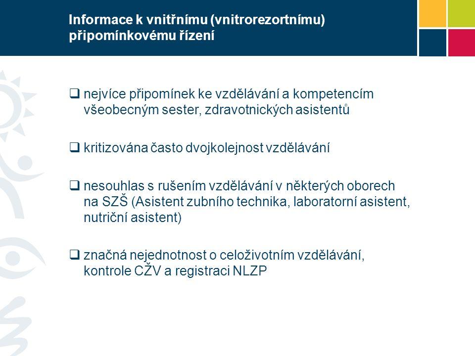Informace k vnitřnímu (vnitrorezortnímu) připomínkovému řízení  nejvíce připomínek ke vzdělávání a kompetencím všeobecným sester, zdravotnických asis