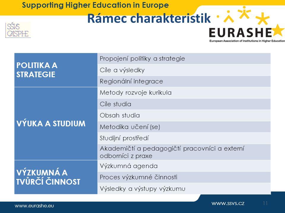 www.eurashe.eu Supporting Higher Education in Europe Rámec charakteristik POLITIKA A STRATEGIE Propojení politiky a strategie Cíle a výsledky Regionál