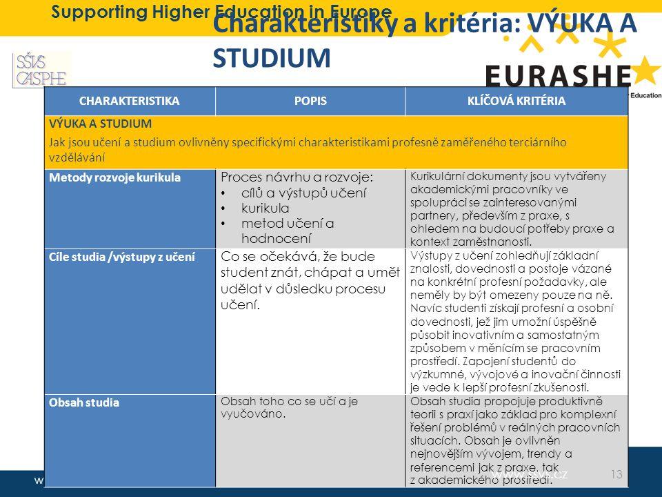 www.eurashe.eu Supporting Higher Education in Europe Charakteristiky a kritéria: VÝUKA A STUDIUM CHARAKTERISTIKAPOPISKLÍČOVÁ KRITÉRIA VÝUKA A STUDIUM Jak jsou učení a studium ovlivněny specifickými charakteristikami profesně zaměřeného terciárního vzdělávání Metody rozvoje kurikula Proces návrhu a rozvoje: cílů a výstupů učení kurikula metod učení a hodnocení Kurikulární dokumenty jsou vytvářeny akademickými pracovníky ve spolupráci se zainteresovanými partnery, především z praxe, s ohledem na budoucí potřeby praxe a kontext zaměstnanosti.