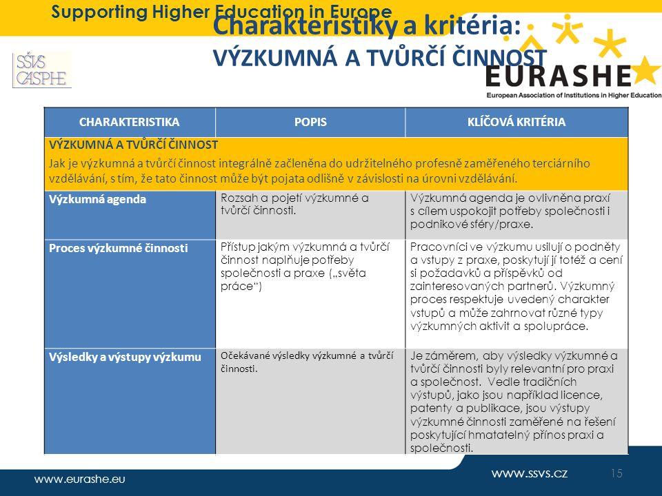 www.eurashe.eu Supporting Higher Education in Europe Charakteristiky a kritéria: VÝZKUMNÁ A TVŮRČÍ ČINNOST CHARAKTERISTIKAPOPISKLÍČOVÁ KRITÉRIA VÝZKUM