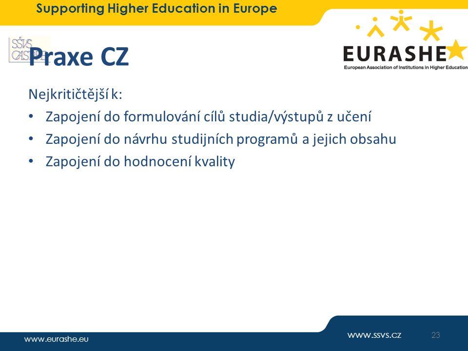 www.eurashe.eu Supporting Higher Education in Europe Praxe CZ Nejkritičtější k: Zapojení do formulování cílů studia/výstupů z učení Zapojení do návrhu