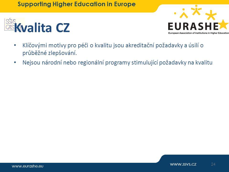 www.eurashe.eu Supporting Higher Education in Europe Kvalita CZ Klíčovými motivy pro péči o kvalitu jsou akreditační požadavky a úsilí o průběžné zlep