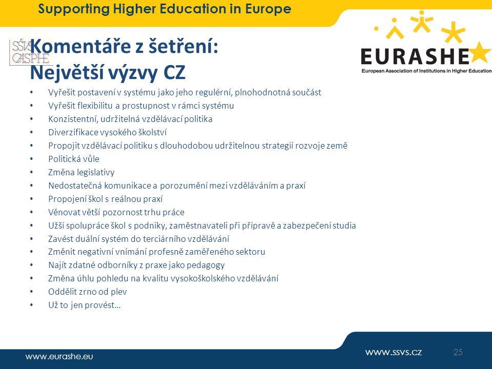 www.eurashe.eu Supporting Higher Education in Europe Komentáře z šetření: Největší výzvy CZ Vyřešit postavení v systému jako jeho regulérní, plnohodno