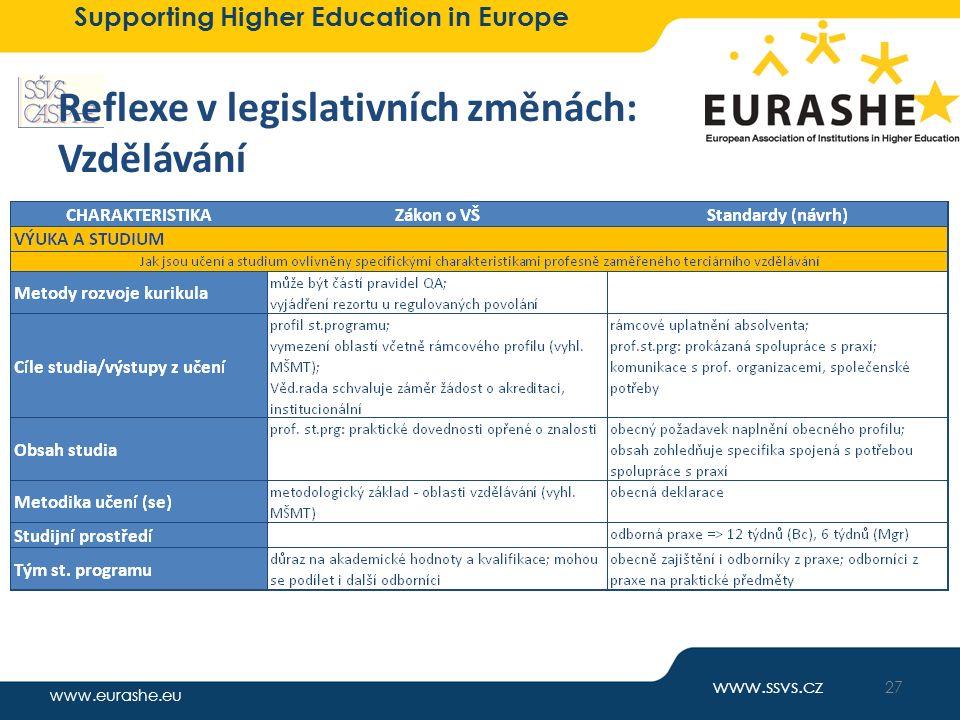 www.eurashe.eu Supporting Higher Education in Europe Reflexe v legislativních změnách: Vzdělávání 27 www.ssvs.cz