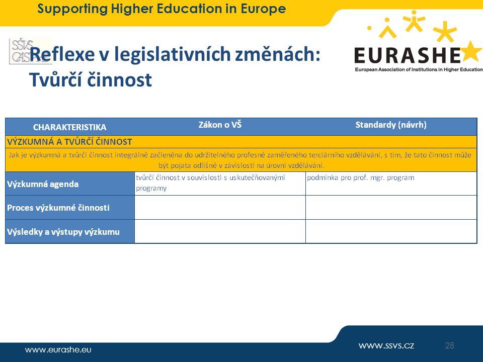 www.eurashe.eu Supporting Higher Education in Europe Reflexe v legislativních změnách: Tvůrčí činnost 28 www.ssvs.cz