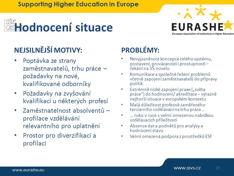 www.eurashe.eu Supporting Higher Education in Europe Hodnocení situace NEJSILNĚJŠÍ MOTIVY: Poptávka ze strany zaměstnavatelů, trhu práce – požadavky n
