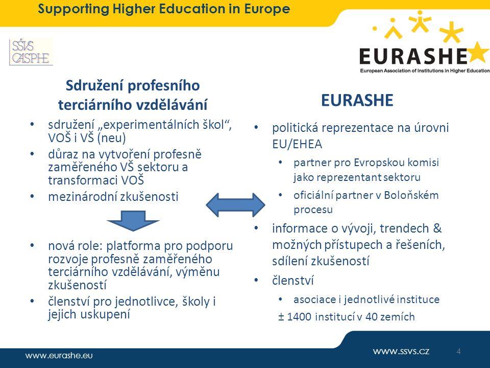 www.eurashe.eu Supporting Higher Education in Europe Komentáře z šetření: Největší výzvy CZ Vyřešit postavení v systému jako jeho regulérní, plnohodnotná součást Vyřešit flexibilitu a prostupnost v rámci systému Konzistentní, udržitelná vzdělávací politika Diverzifikace vysokého školství Propojit vzdělávací politiku s dlouhodobou udržitelnou strategií rozvoje země Politická vůle Změna legislativy Nedostatečná komunikace a porozumění mezi vzděláváním a praxí Propojení škol s reálnou praxí Věnovat větší pozornost trhu práce Užší spolupráce škol s podniky, zaměstnavateli při přípravě a zabezpečení studia Zavést duální systém do terciárního vzdělávání Změnit negativní vnímání profesně zaměřeného sektoru Najít zdatné odborníky z praxe jako pedagogy Změna úhlu pohledu na kvalitu vysokoškolského vzdělávání Oddělit zrno od plev Už to jen provést… www.ssvs.cz 25
