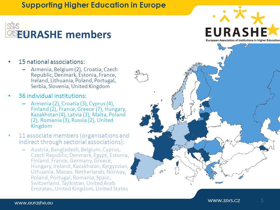 www.eurashe.eu Supporting Higher Education in Europe Rámec strategie EURASHE Poslání prof terc.