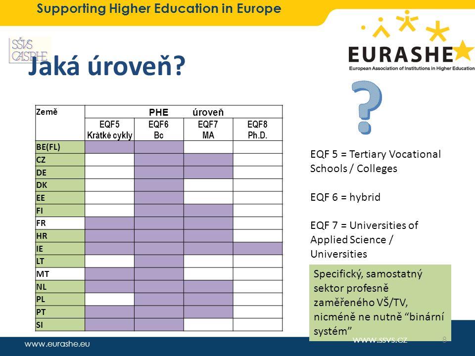 """www.eurashe.eu Supporting Higher Education in Europe Hodnocení situace NEJSILNĚJŠÍ MOTIVY: Poptávka ze strany zaměstnavatelů, trhu práce – požadavky na nové, kvalifikované odborníky Požadavky na zvyšování kvalifikací u některých profesí Zaměstnatelnost absolventů – profilace vzdělávání relevantního pro uplatnění Prostor pro diverzifikaci a profilaci PROBLÉMY: Nevyjasněnost koncepce celého systému, postavení, provázanosti i prostupnosti – čekání na VŠ novelu Komunikace a společné řešení problémů včetně zapojení zaměstnavatelů do přípravy politik Extrémně nízké zapojení praxe (""""světa práce ) do hodnocení/ akreditace – výrazně nejhorší situace v evropském kontextu Malá důležitost profesně zaměřeného terciárního vzdělávání na trhu práce.."""