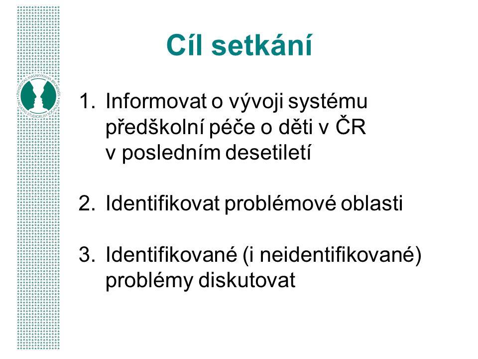 Cíl setkání 1.Informovat o vývoji systému předškolní péče o děti v ČR v posledním desetiletí 2.Identifikovat problémové oblasti 3.Identifikované (i neidentifikované) problémy diskutovat