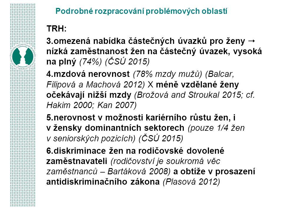 Podrobné rozpracování problémových oblastí TRH: 3.omezená nabídka částečných úvazků pro ženy  nízká zaměstnanost žen na částečný úvazek, vysoká na plný (74%) (ČSÚ 2015) 4.mzdová nerovnost (78% mzdy mužů) (Balcar, Filipová a Machová 2012) X méně vzdělané ženy očekávají nižší mzdy (Brožová and Stroukal 2015; cf.
