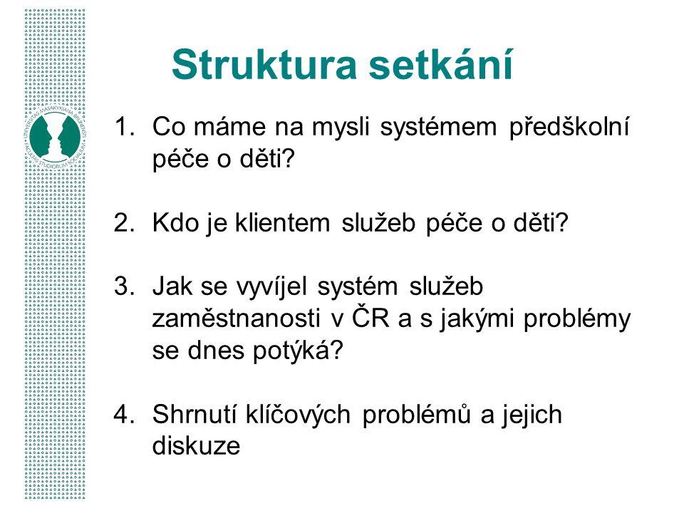 Struktura setkání 1.Co máme na mysli systémem předškolní péče o děti.