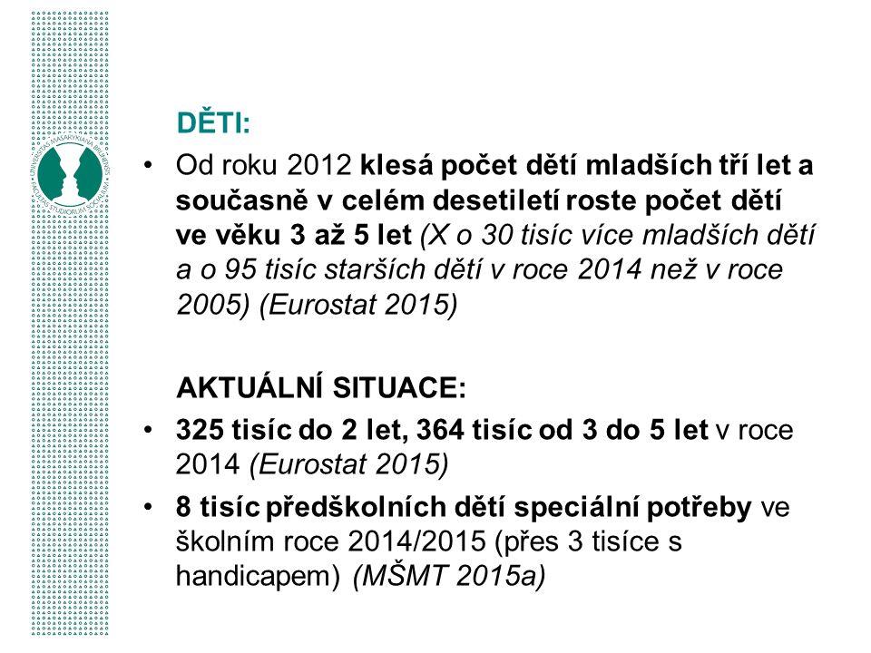 3.Jak se vyvíjel systém služeb zaměstnanosti v ČR a s jakými problémy se dnes potýká.
