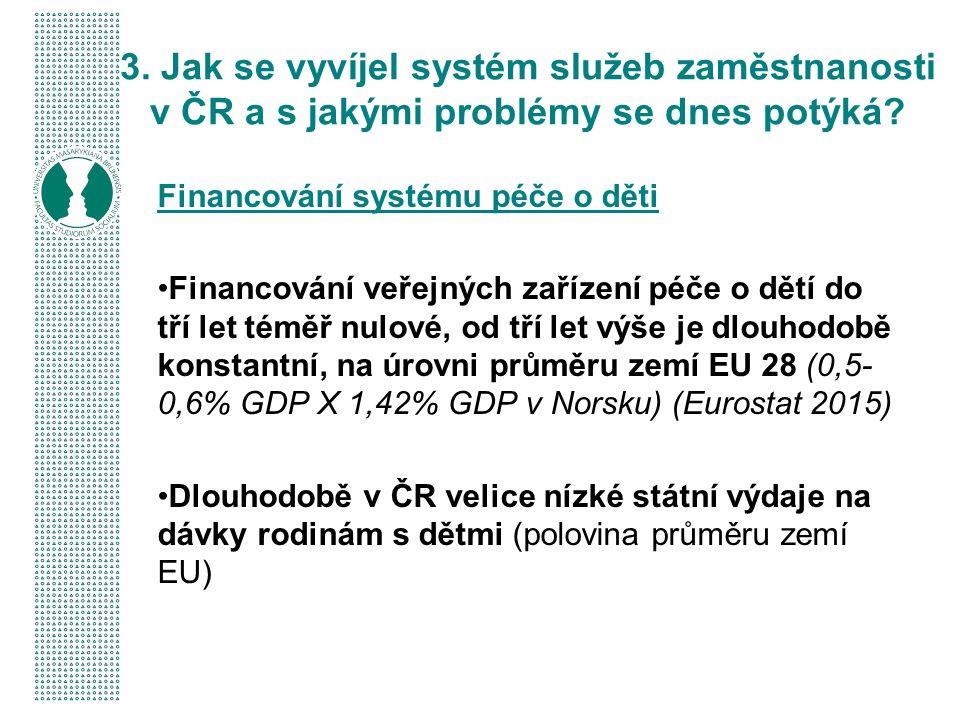3. Jak se vyvíjel systém služeb zaměstnanosti v ČR a s jakými problémy se dnes potýká.