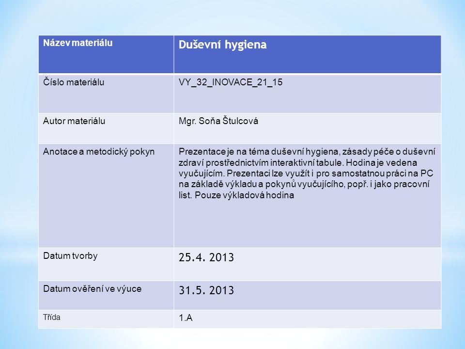 Název materiálu Duševní hygiena Číslo materiáluVY_32_INOVACE_21_15 Autor materiáluMgr.