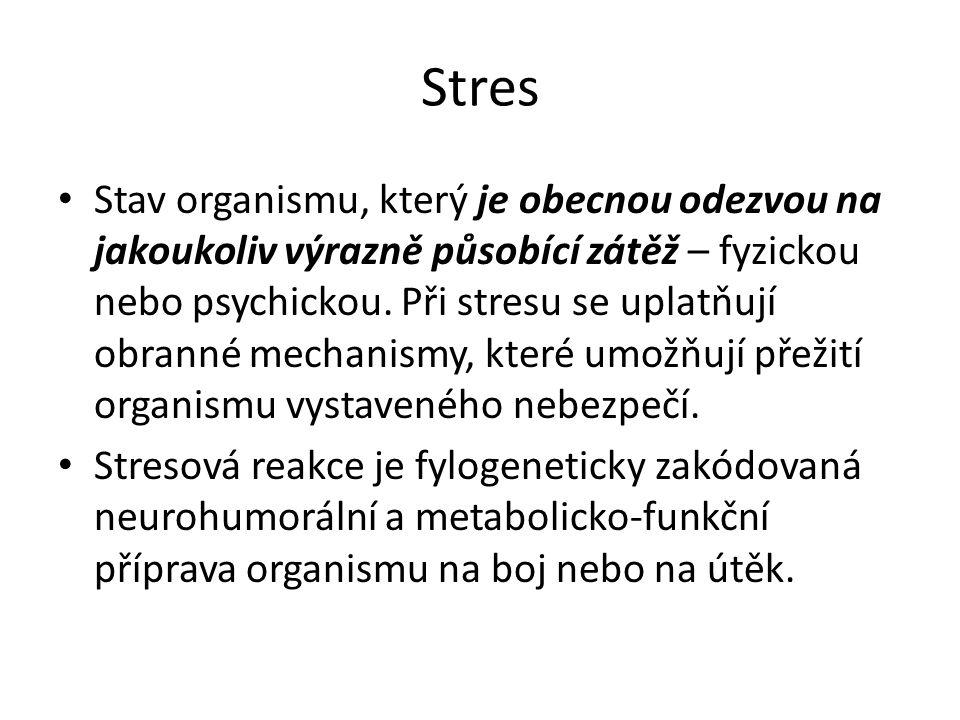 Stres Stav organismu, který je obecnou odezvou na jakoukoliv výrazně působící zátěž – fyzickou nebo psychickou.