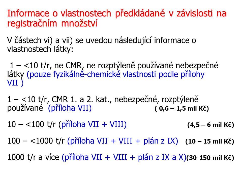 Informace o vlastnostech předkládané v závislosti na registračním množství V částech vi) a vii) se uvedou následující informace o vlastnostech látky: 1 – <10 t/r, ne CMR, ne rozptýleně používané nebezpečné látky (pouze fyzikálně-chemické vlastnosti podle přílohy VII ) 1 – <10 t/r, CMR 1.
