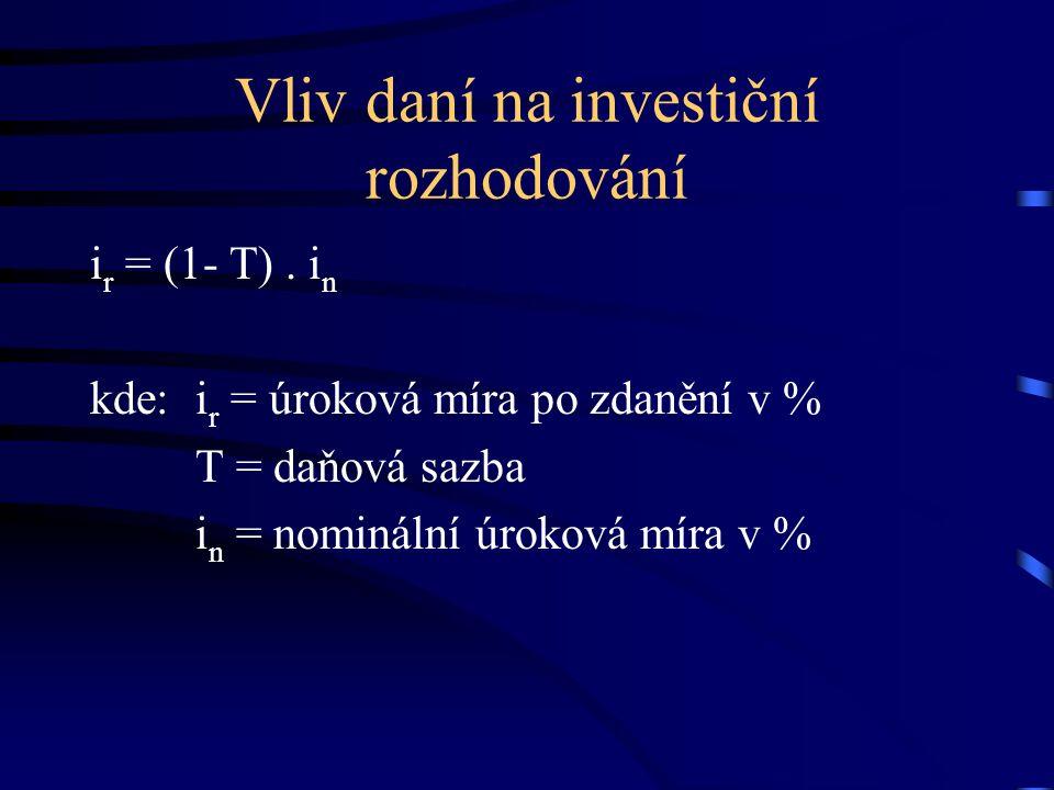 Vliv daní na investiční rozhodování i r = (1- T). i n kde:i r = úroková míra po zdanění v % T = daňová sazba i n = nominální úroková míra v %