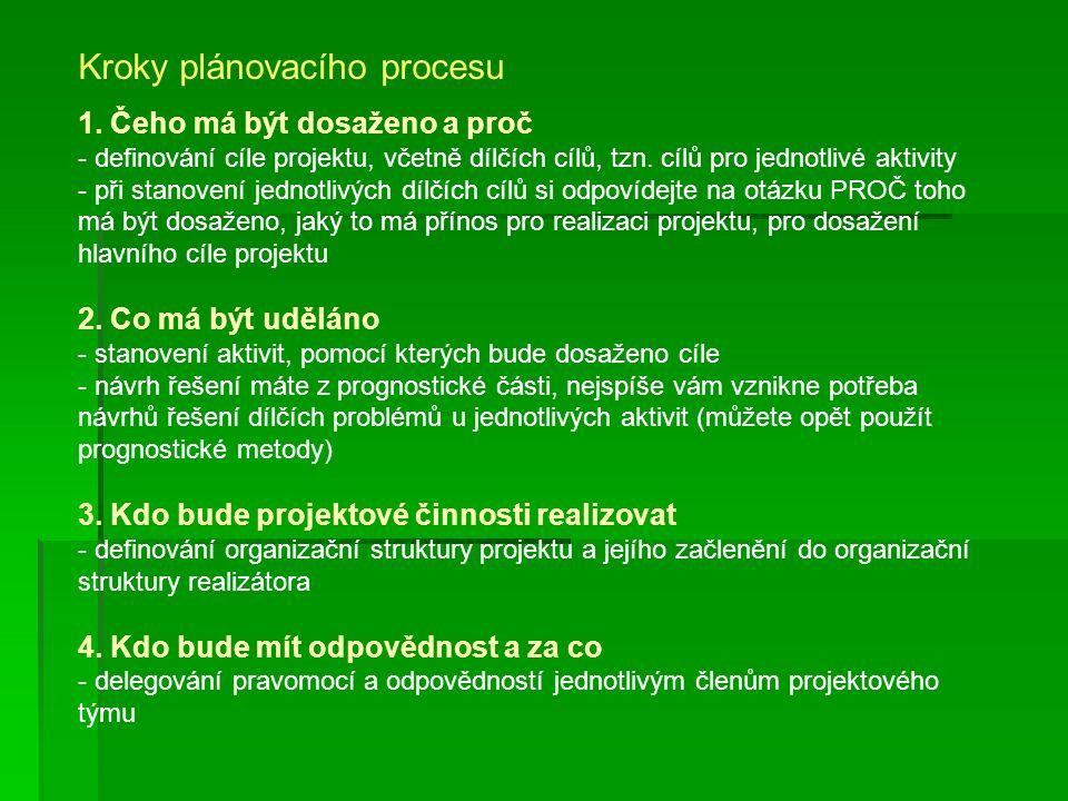 Kroky plánovacího procesu 1. Čeho má být dosaženo a proč - definování cíle projektu, včetně dílčích cílů, tzn. cílů pro jednotlivé aktivity - při stan