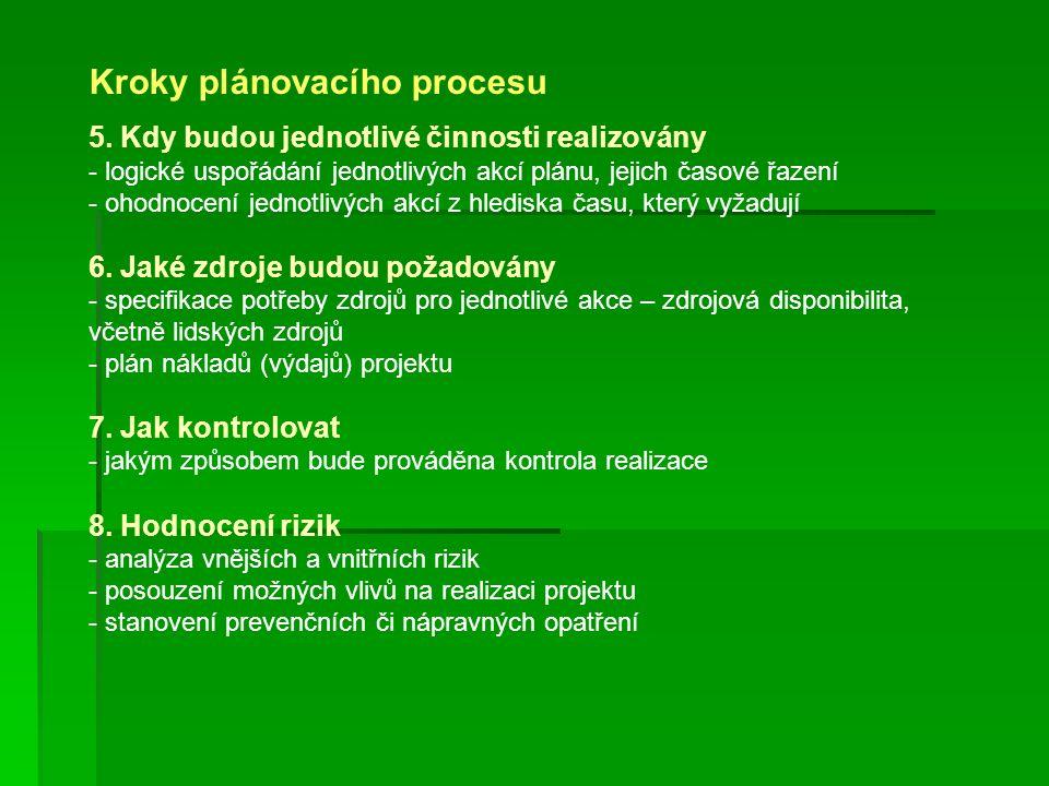 Kroky plánovacího procesu 5. Kdy budou jednotlivé činnosti realizovány - logické uspořádání jednotlivých akcí plánu, jejich časové řazení - ohodnocení
