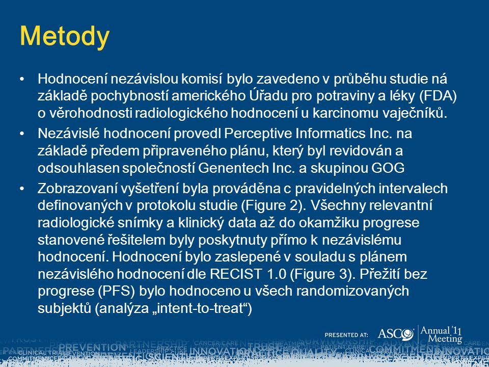 Metody Hodnocení nezávislou komisí bylo zavedeno v průběhu studie ná základě pochybností amerického Úřadu pro potraviny a léky (FDA) o věrohodnosti radiologického hodnocení u karcinomu vaječníků.