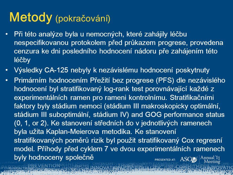 Metody (pokračování) Při této analýze byla u nemocných, které zahájily léčbu nespecifikovanou protokolem před průkazem progrese, provedena cenzura ke dni posledního hodnocení nádoru pře zahájením této léčby Výsledky CA-125 nebyly k nezávislému hodnocení poskytnuty Primárním hodnocením Přežití bez progrese (PFS) dle nezávislého hodnocení byl stratifikovaný log-rank test porovnávající každé z experimentálních ramen pro rameni kontrolnímu.