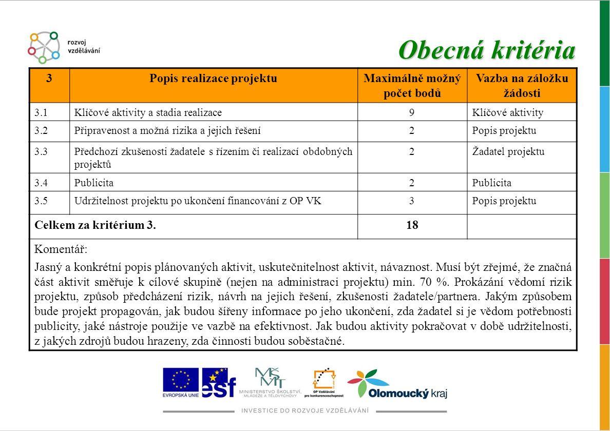 Obecná kritéria 3Popis realizace projektuMaximálně možný počet bodů Vazba na záložku žádosti 3.1Klíčové aktivity a stadia realizace9Klíčové aktivity 3