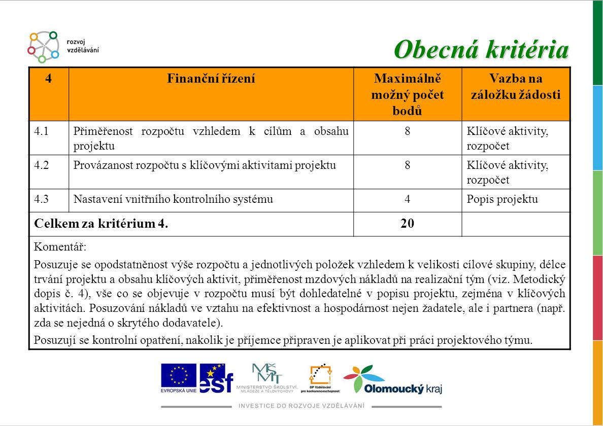 Obecná kritéria 4Finanční řízeníMaximálně možný počet bodů Vazba na záložku žádosti 4.1Přiměřenost rozpočtu vzhledem k cílům a obsahu projektu 8Klíčové aktivity, rozpočet 4.2Provázanost rozpočtu s klíčovými aktivitami projektu8Klíčové aktivity, rozpočet 4.3Nastavení vnitřního kontrolního systému4Popis projektu Celkem za kritérium 4.20 Komentář: Posuzuje se opodstatněnost výše rozpočtu a jednotlivých položek vzhledem k velikosti cílové skupiny, délce trvání projektu a obsahu klíčových aktivit, přiměřenost mzdových nákladů na realizační tým (viz.