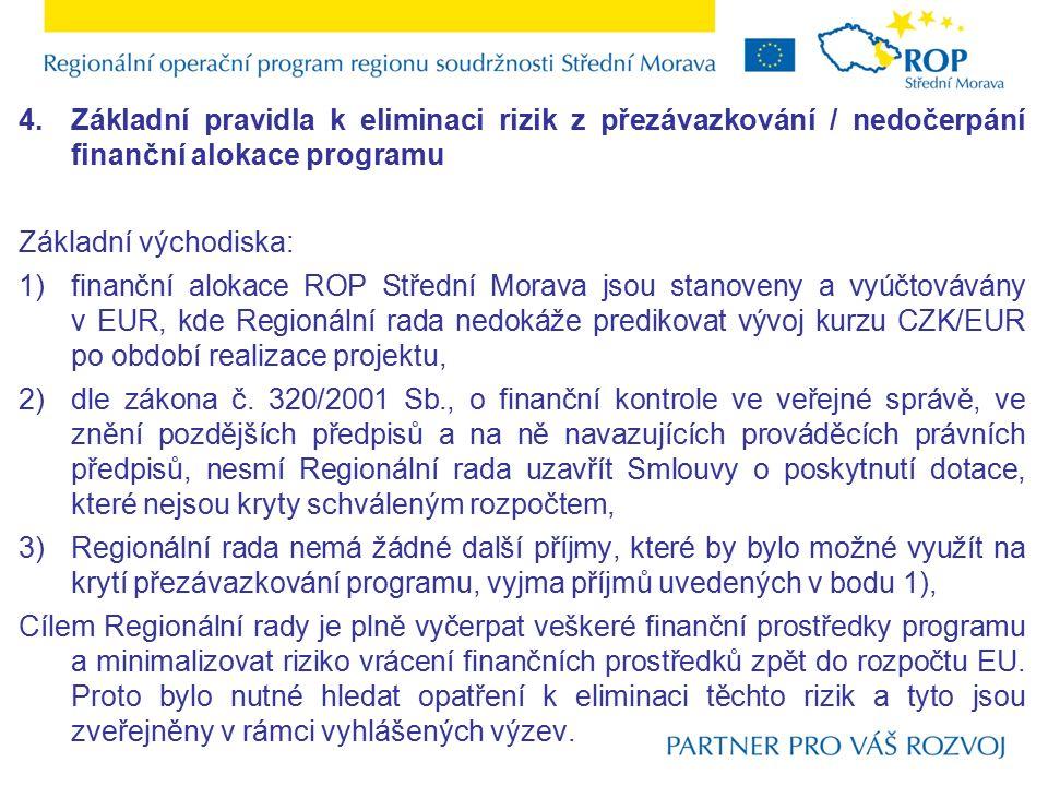 4.Základní pravidla k eliminaci rizik z přezávazkování / nedočerpání finanční alokace programu Základní východiska: 1)finanční alokace ROP Střední Morava jsou stanoveny a vyúčtovávány v EUR, kde Regionální rada nedokáže predikovat vývoj kurzu CZK/EUR po období realizace projektu, 2)dle zákona č.