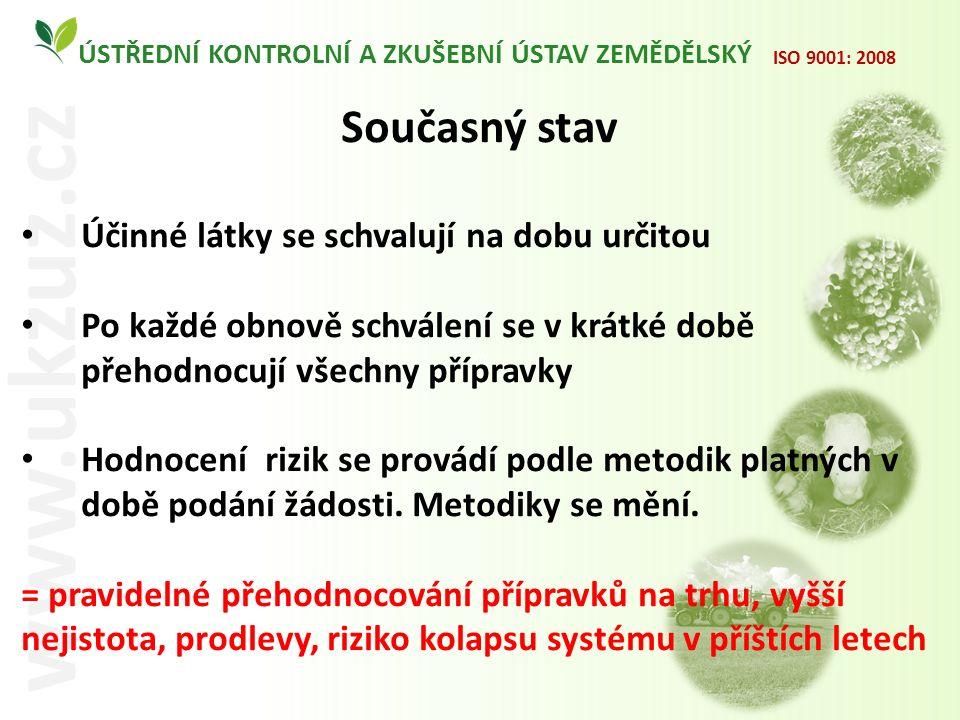 O ÚSTŘEDNÍ KONTROLNÍ A ZKUŠEBNÍ ÚSTAV ZEMĚDĚLSKÝ www.ukzuz.cz ISO 9001: 2008 Současný stav Účinné látky se schvalují na dobu určitou Po každé obnově s