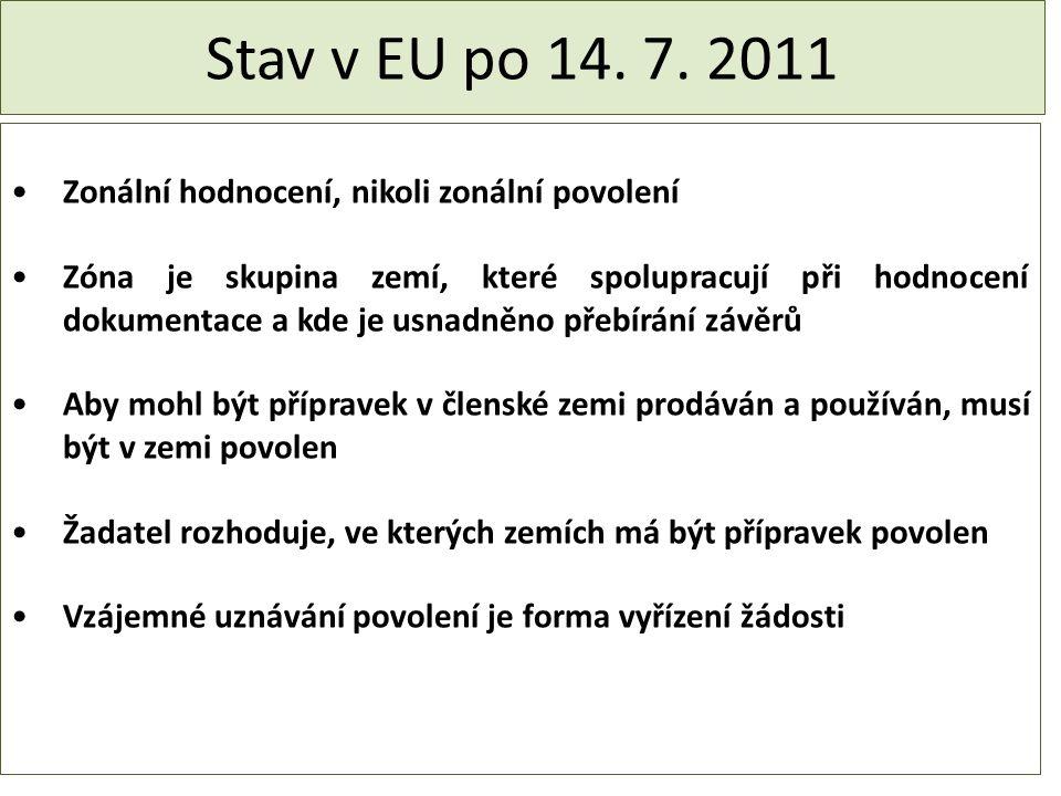 Stav v EU po 14. 7.