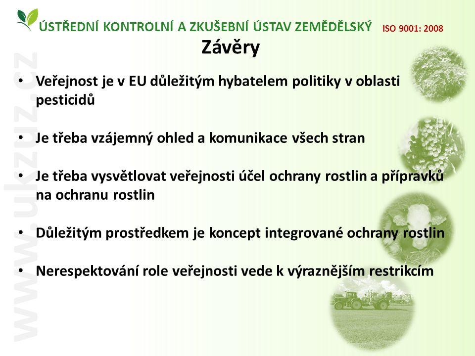 m ÚSTŘEDNÍ KONTROLNÍ A ZKUŠEBNÍ ÚSTAV ZEMĚDĚLSKÝ www.ukzuz.cz ISO 9001: 2008 Závěry Veřejnost je v EU důležitým hybatelem politiky v oblasti pesticidů Je třeba vzájemný ohled a komunikace všech stran Je třeba vysvětlovat veřejnosti účel ochrany rostlin a přípravků na ochranu rostlin Důležitým prostředkem je koncept integrované ochrany rostlin Nerespektování role veřejnosti vede k výraznějším restrikcím