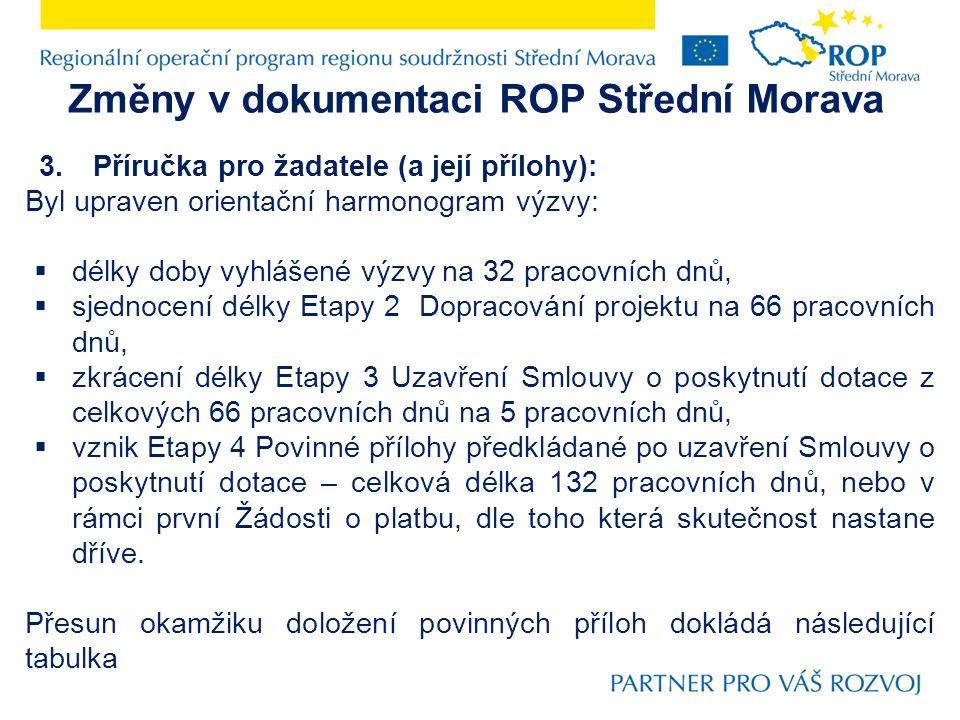 Změny v dokumentaci ROP Střední Morava 3.Příručka pro žadatele (a její přílohy): Byl upraven orientační harmonogram výzvy:  délky doby vyhlášené výzv